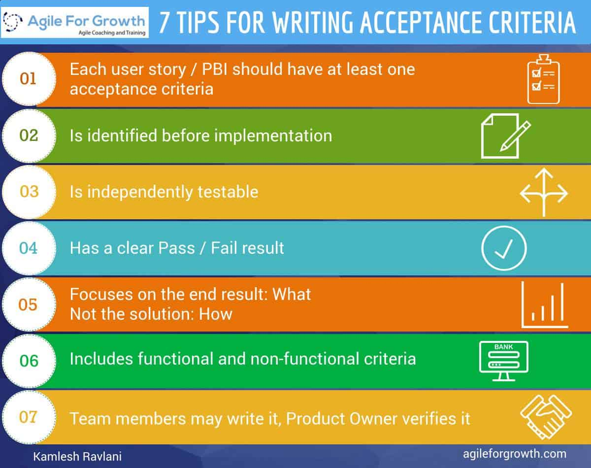 7 Tips for Writing Acceptance Criteria with Examples